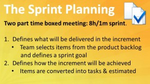 Scrum: The Sprint Planning