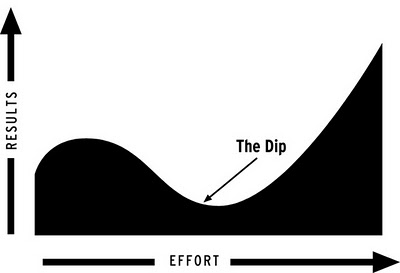The Dip Illustration
